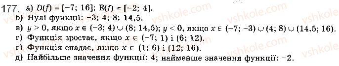 10-algebra-gp-bevz-vg-bevz-ng-vladimirova-2018-profilnij-riven--rozdil-1-funktsiyi-mnogochleni-rivnyannya-i-nerivnosti-3-vlastivosti-funktsiyi-177.jpg