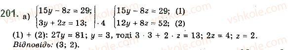 10-algebra-gp-bevz-vg-bevz-ng-vladimirova-2018-profilnij-riven--rozdil-1-funktsiyi-mnogochleni-rivnyannya-i-nerivnosti-3-vlastivosti-funktsiyi-201.jpg