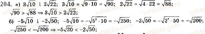 10-algebra-gp-bevz-vg-bevz-ng-vladimirova-2018-profilnij-riven--rozdil-1-funktsiyi-mnogochleni-rivnyannya-i-nerivnosti-3-vlastivosti-funktsiyi-204.jpg
