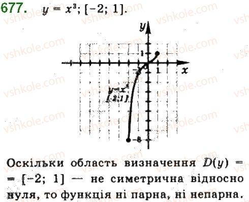 10-algebra-gp-bevz-vg-bevz-ng-vladimirova-2018-profilnij-riven--rozdil-2-stepeneva-funktsiya-13-stepenevi-funktsiyi-677.jpg
