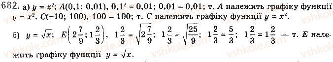 10-algebra-gp-bevz-vg-bevz-ng-vladimirova-2018-profilnij-riven--rozdil-2-stepeneva-funktsiya-13-stepenevi-funktsiyi-682.jpg