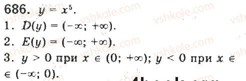 10-algebra-gp-bevz-vg-bevz-ng-vladimirova-2018-profilnij-riven--rozdil-2-stepeneva-funktsiya-13-stepenevi-funktsiyi-686.jpg