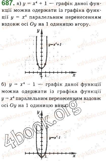 10-algebra-gp-bevz-vg-bevz-ng-vladimirova-2018-profilnij-riven--rozdil-2-stepeneva-funktsiya-13-stepenevi-funktsiyi-687.jpg