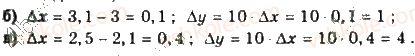 10-algebra-gp-bevz-vg-bevz-ng-vladimirova-2018-profilnij-riven--rozdil-5-granitsya-ta-neperervnist-funktsiyi-pohidna-ta-yiyi-zastosuvannya-26-granitsya-i-neperervnist-funktsiyi-1351-rnd5725.jpg