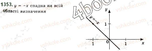10-algebra-gp-bevz-vg-bevz-ng-vladimirova-2018-profilnij-riven--rozdil-5-granitsya-ta-neperervnist-funktsiyi-pohidna-ta-yiyi-zastosuvannya-26-granitsya-i-neperervnist-funktsiyi-1353.jpg