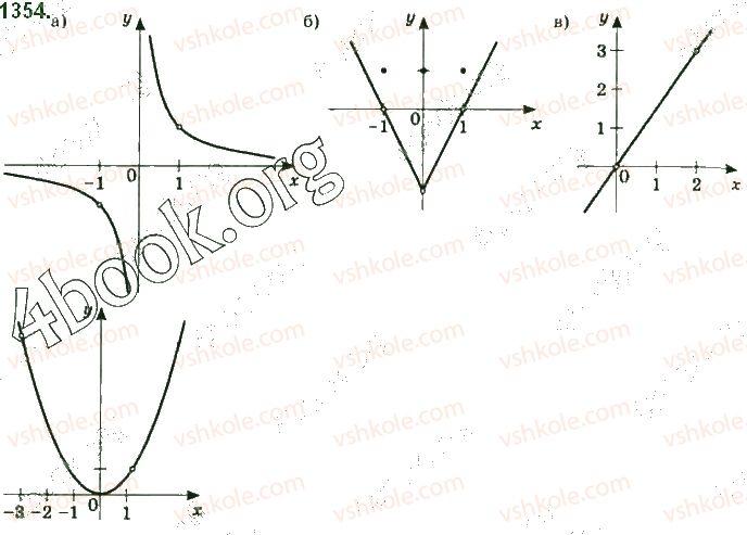 10-algebra-gp-bevz-vg-bevz-ng-vladimirova-2018-profilnij-riven--rozdil-5-granitsya-ta-neperervnist-funktsiyi-pohidna-ta-yiyi-zastosuvannya-26-granitsya-i-neperervnist-funktsiyi-1354.jpg