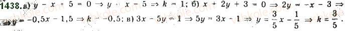 10-algebra-gp-bevz-vg-bevz-ng-vladimirova-2018-profilnij-riven--rozdil-5-granitsya-ta-neperervnist-funktsiyi-pohidna-ta-yiyi-zastosuvannya-28-dotichna-do-grafika-funktsiyi-i-pohidna-1438.jpg