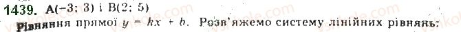 10-algebra-gp-bevz-vg-bevz-ng-vladimirova-2018-profilnij-riven--rozdil-5-granitsya-ta-neperervnist-funktsiyi-pohidna-ta-yiyi-zastosuvannya-28-dotichna-do-grafika-funktsiyi-i-pohidna-1439.jpg