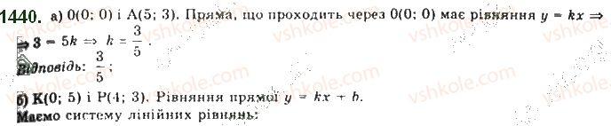 10-algebra-gp-bevz-vg-bevz-ng-vladimirova-2018-profilnij-riven--rozdil-5-granitsya-ta-neperervnist-funktsiyi-pohidna-ta-yiyi-zastosuvannya-28-dotichna-do-grafika-funktsiyi-i-pohidna-1440.jpg