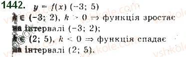 10-algebra-gp-bevz-vg-bevz-ng-vladimirova-2018-profilnij-riven--rozdil-5-granitsya-ta-neperervnist-funktsiyi-pohidna-ta-yiyi-zastosuvannya-28-dotichna-do-grafika-funktsiyi-i-pohidna-1442.jpg