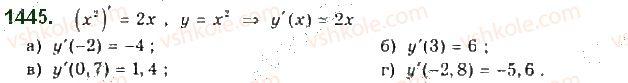 10-algebra-gp-bevz-vg-bevz-ng-vladimirova-2018-profilnij-riven--rozdil-5-granitsya-ta-neperervnist-funktsiyi-pohidna-ta-yiyi-zastosuvannya-28-dotichna-do-grafika-funktsiyi-i-pohidna-1445.jpg