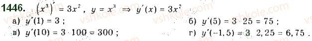 10-algebra-gp-bevz-vg-bevz-ng-vladimirova-2018-profilnij-riven--rozdil-5-granitsya-ta-neperervnist-funktsiyi-pohidna-ta-yiyi-zastosuvannya-28-dotichna-do-grafika-funktsiyi-i-pohidna-1446.jpg