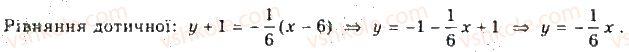 10-algebra-gp-bevz-vg-bevz-ng-vladimirova-2018-profilnij-riven--rozdil-5-granitsya-ta-neperervnist-funktsiyi-pohidna-ta-yiyi-zastosuvannya-28-dotichna-do-grafika-funktsiyi-i-pohidna-1463-rnd5745.jpg
