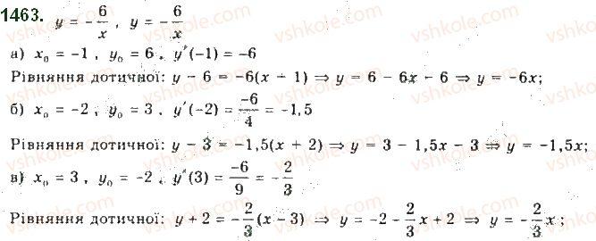 10-algebra-gp-bevz-vg-bevz-ng-vladimirova-2018-profilnij-riven--rozdil-5-granitsya-ta-neperervnist-funktsiyi-pohidna-ta-yiyi-zastosuvannya-28-dotichna-do-grafika-funktsiyi-i-pohidna-1463.jpg