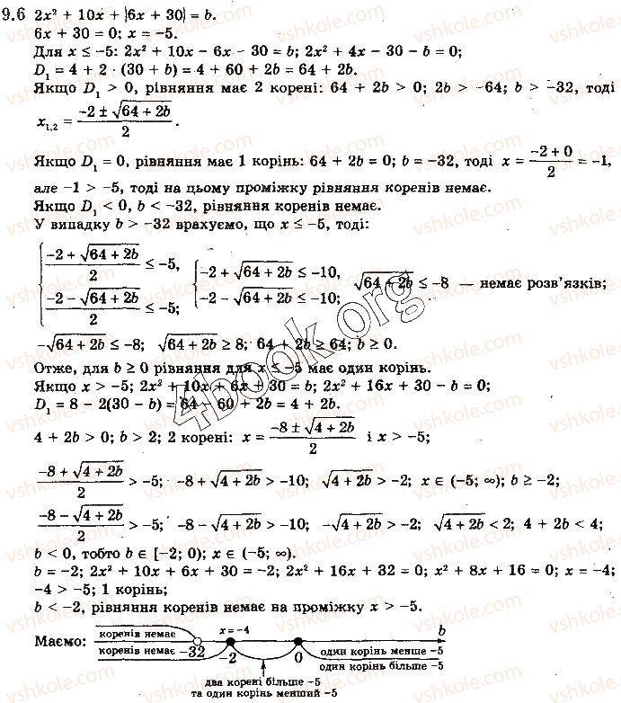 10-algebra-yep-nelin-2018-profilnij-riven--9-rivnyannya-i-nerivnosti-z-parametrami-6.jpg