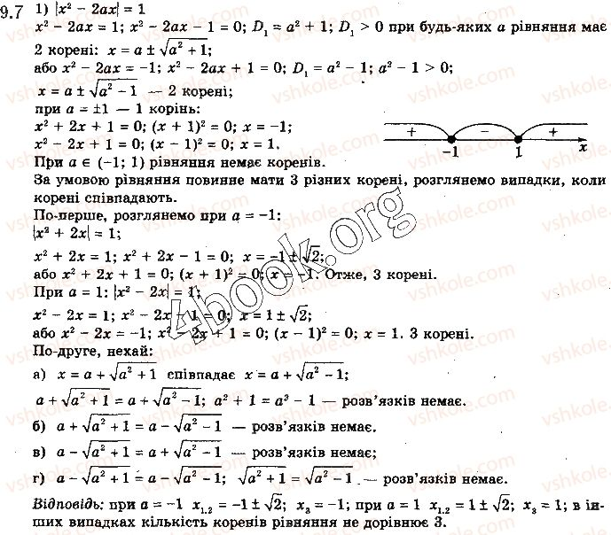 10-algebra-yep-nelin-2018-profilnij-riven--9-rivnyannya-i-nerivnosti-z-parametrami-7.jpg