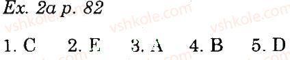 10-anglijska-mova-od-karpyuk-2010--unit-5-communication-techologies-use-your-english-2.jpg