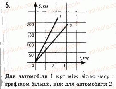 10-fizika-le-gendenshtejn-iyu-nenashev-2010-riven-standartu--rozdil-1-kinematika-2-pryamolinijnij-rivnomirnij-ruh-5-rnd3621.jpg