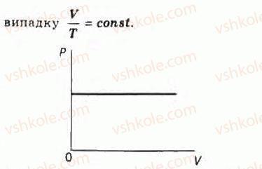 10-fizika-le-gendenshtejn-iyu-nenashev-2010-riven-standartu--rozdil-4-molekulyarna-fizika-21-gazovi-zakoni-1-rnd1811.jpg
