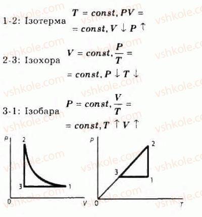 10-fizika-le-gendenshtejn-iyu-nenashev-2010-riven-standartu--rozdil-4-molekulyarna-fizika-21-gazovi-zakoni-11-rnd3439.jpg