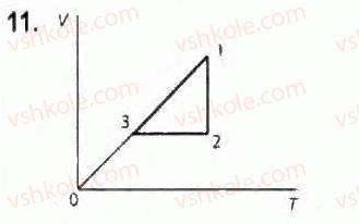 10-fizika-le-gendenshtejn-iyu-nenashev-2010-riven-standartu--rozdil-4-molekulyarna-fizika-21-gazovi-zakoni-11.jpg