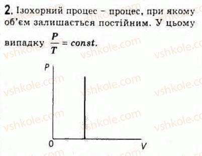10-fizika-le-gendenshtejn-iyu-nenashev-2010-riven-standartu--rozdil-4-molekulyarna-fizika-21-gazovi-zakoni-2.jpg