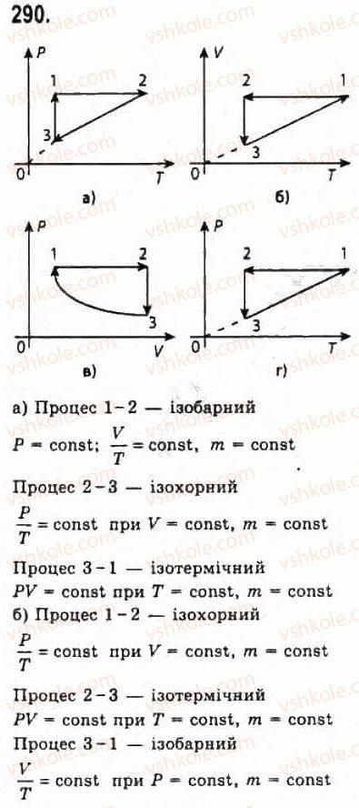 10-fizika-vd-sirotyuk-vi-bashtovij-2010-riven-standartu--molekulyarna-fizika-i-termodinamika-rozdil-4-vlastivosti-gaziv-ridin-tverdih-til-290.jpg