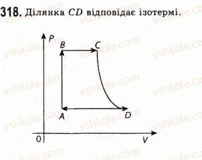 10-fizika-vd-sirotyuk-vi-bashtovij-2010-riven-standartu--molekulyarna-fizika-i-termodinamika-rozdil-4-vlastivosti-gaziv-ridin-tverdih-til-318.jpg