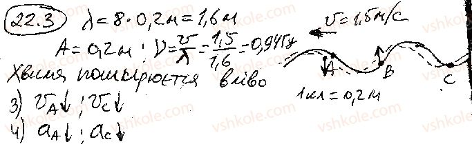 10-fizika-vg-baryahtar-so-dovgij-fya-bozhinova-2018-riven-standartu--rozdil-1-mehanika-22-mehanichni-hvili-3.jpg