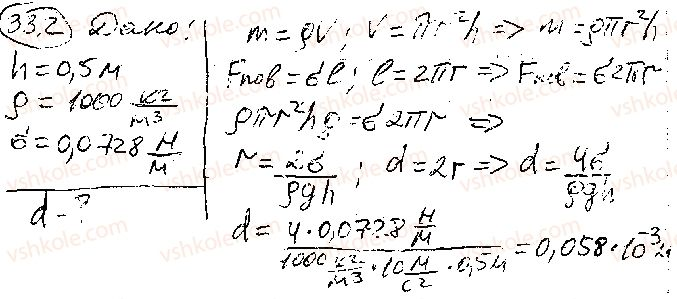10-fizika-vg-baryahtar-so-dovgij-fya-bozhinova-2018-riven-standartu--rozdil-3-molekulyarna-fizika-i-termodinamika-33-poverhnevij-natyag-ridini-zmochuvannya-kapilyarni-yavischa-2.jpg