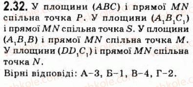 10-geometriya-oya-bilyanina-gi-bilyanin-vo-shvets-2010-akademichnij-riven--modul-2-vstup-do-stereometriyi-23-pererizi-32.jpg