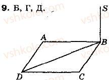 10-geometriya-oya-bilyanina-gi-bilyanin-vo-shvets-2010-akademichnij-riven--modul-5-perpendikulyarnist-pryamih-i-ploschin-u-prostori-test-dlya-samokontrolyu-5-9.jpg