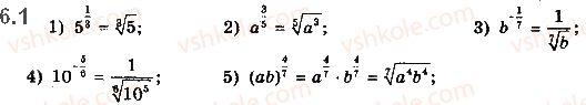 10-matematika-ag-merzlyak-da-nomirovskij-vb-polonskij-2018--1-funktsiyi-yihni-vlastivosti-ta-grafiki-6-oznachennya-ta-vlastivosti-stepenya-z-ratsionalnim-pokaznikom-1.jpg
