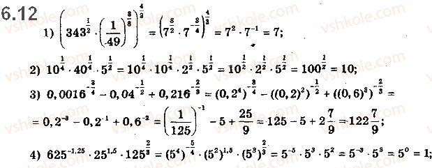 10-matematika-ag-merzlyak-da-nomirovskij-vb-polonskij-2018--1-funktsiyi-yihni-vlastivosti-ta-grafiki-6-oznachennya-ta-vlastivosti-stepenya-z-ratsionalnim-pokaznikom-12.jpg