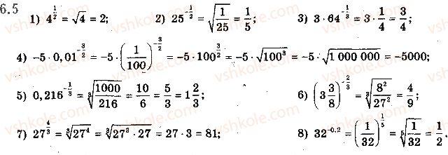 10-matematika-ag-merzlyak-da-nomirovskij-vb-polonskij-2018--1-funktsiyi-yihni-vlastivosti-ta-grafiki-6-oznachennya-ta-vlastivosti-stepenya-z-ratsionalnim-pokaznikom-5.jpg