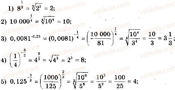 10-matematika-ag-merzlyak-da-nomirovskij-vb-polonskij-2018--1-funktsiyi-yihni-vlastivosti-ta-grafiki-6-oznachennya-ta-vlastivosti-stepenya-z-ratsionalnim-pokaznikom-6.jpg