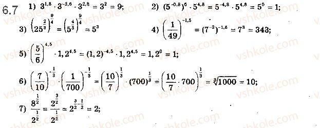 10-matematika-ag-merzlyak-da-nomirovskij-vb-polonskij-2018--1-funktsiyi-yihni-vlastivosti-ta-grafiki-6-oznachennya-ta-vlastivosti-stepenya-z-ratsionalnim-pokaznikom-7.jpg