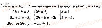 10-matematika-ag-merzlyak-da-nomirovskij-vb-polonskij-2018--1-funktsiyi-yihni-vlastivosti-ta-grafiki-7-irratsionalni-rivnyannya-22.jpg