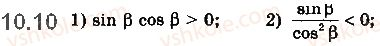 10-matematika-ag-merzlyak-da-nomirovskij-vb-polonskij-2018--2-trigonometrichni-funktsiyi-10-znaki-znachen-trigonometrichnih-funktsij-parnist-i-neparnist-trigonometrichnih-funktsij-10.jpg