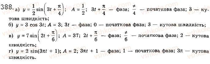10-matematika-gp-bevz-vg-bevz-2018-riven-standartu--rozdil-2-trigonometrichni-funktsiyi-11-periodichni-funktsiyi-i-garmonichni-kolivannya-388.jpg
