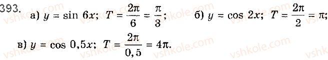 10-matematika-gp-bevz-vg-bevz-2018-riven-standartu--rozdil-2-trigonometrichni-funktsiyi-11-periodichni-funktsiyi-i-garmonichni-kolivannya-393.jpg