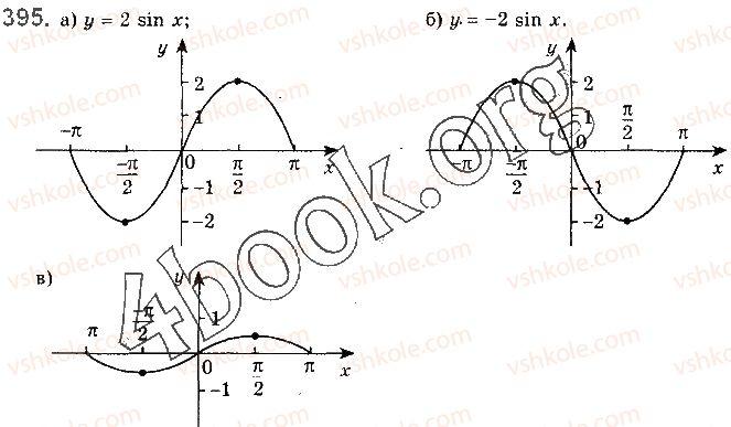 10-matematika-gp-bevz-vg-bevz-2018-riven-standartu--rozdil-2-trigonometrichni-funktsiyi-11-periodichni-funktsiyi-i-garmonichni-kolivannya-395.jpg