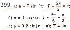 10-matematika-gp-bevz-vg-bevz-2018-riven-standartu--rozdil-2-trigonometrichni-funktsiyi-11-periodichni-funktsiyi-i-garmonichni-kolivannya-399.jpg