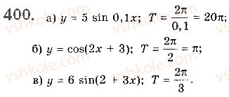 10-matematika-gp-bevz-vg-bevz-2018-riven-standartu--rozdil-2-trigonometrichni-funktsiyi-11-periodichni-funktsiyi-i-garmonichni-kolivannya-400.jpg