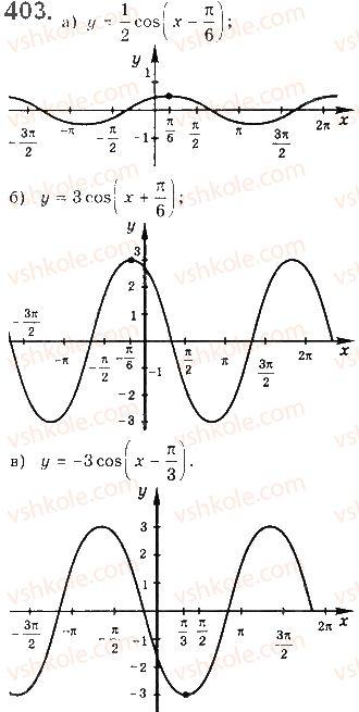 10-matematika-gp-bevz-vg-bevz-2018-riven-standartu--rozdil-2-trigonometrichni-funktsiyi-11-periodichni-funktsiyi-i-garmonichni-kolivannya-403.jpg
