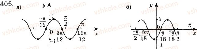 10-matematika-gp-bevz-vg-bevz-2018-riven-standartu--rozdil-2-trigonometrichni-funktsiyi-11-periodichni-funktsiyi-i-garmonichni-kolivannya-405.jpg