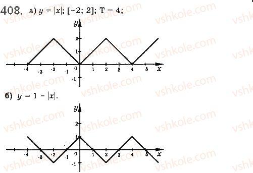 10-matematika-gp-bevz-vg-bevz-2018-riven-standartu--rozdil-2-trigonometrichni-funktsiyi-11-periodichni-funktsiyi-i-garmonichni-kolivannya-408.jpg
