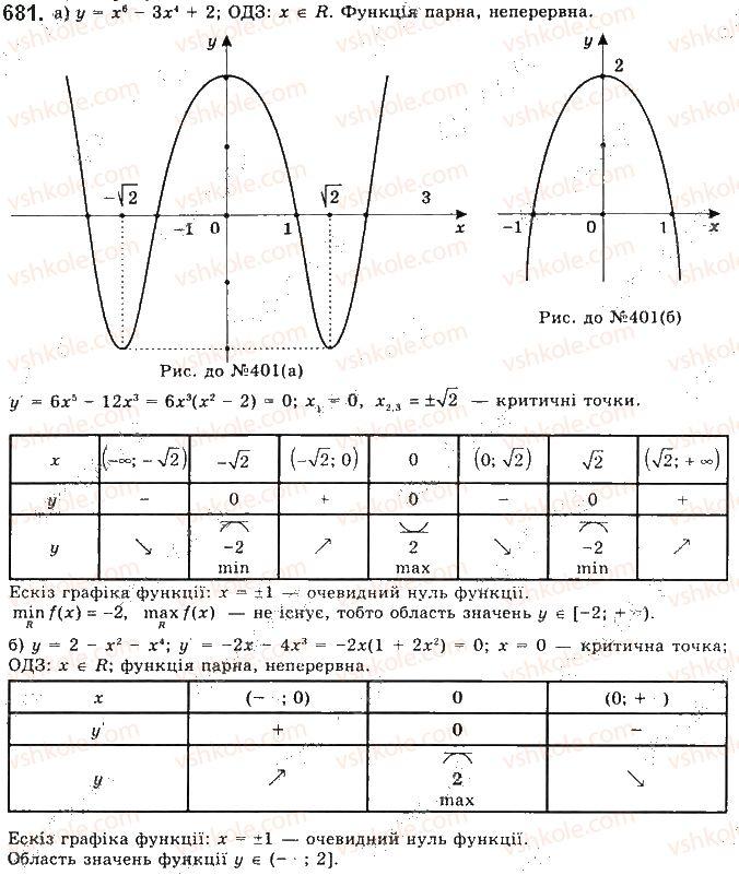 10-matematika-gp-bevz-vg-bevz-2018-riven-standartu--rozdil-3-pohidna-ta-yiyi-zastosuvannya-18-najbilshi-ta-najmenshi-znachennya-funktsiyi-681.jpg