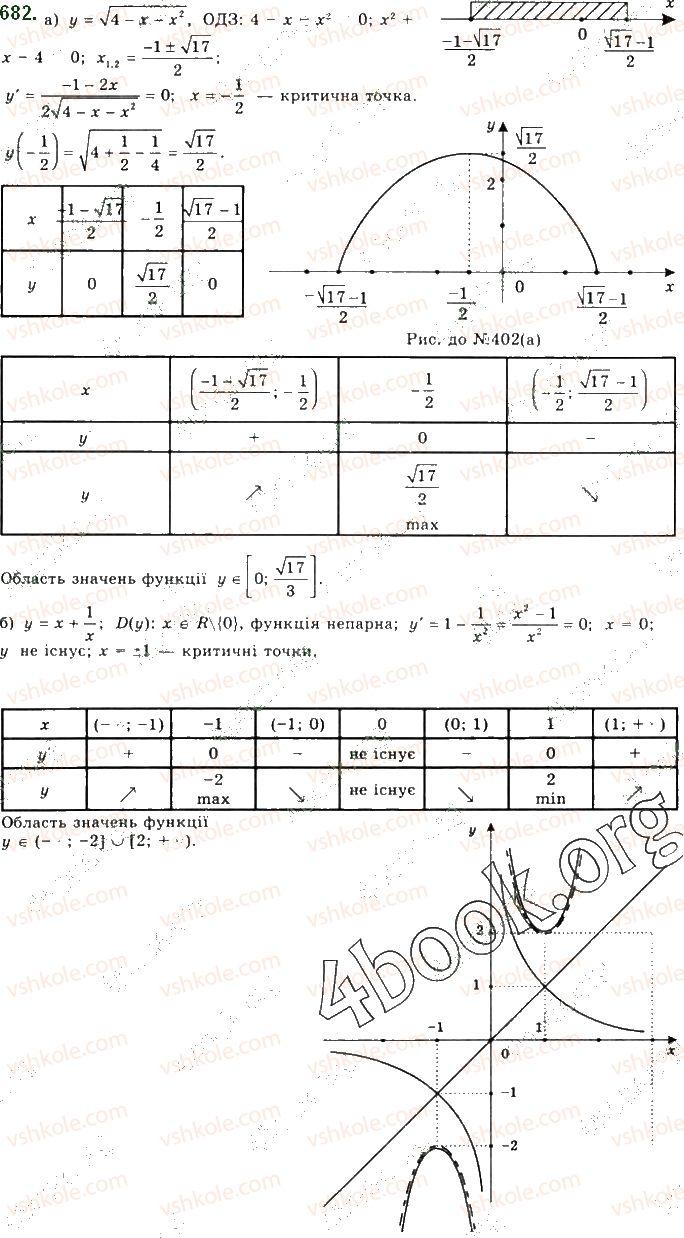 10-matematika-gp-bevz-vg-bevz-2018-riven-standartu--rozdil-3-pohidna-ta-yiyi-zastosuvannya-18-najbilshi-ta-najmenshi-znachennya-funktsiyi-682.jpg
