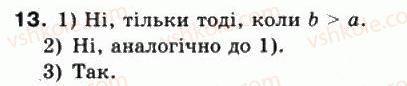 10-matematika-mi-burda-tv-kolesnik-yui-malovanij-na-tarasenkova-2010--chastina-1-algebra-i-pochatki-analizu-1-dijsni-chisla-ta-obchislennya-13.jpg
